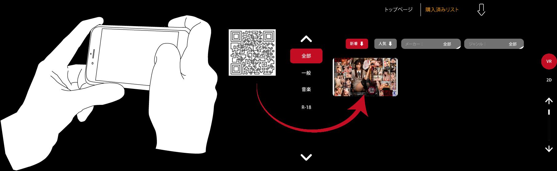 ポケットVRを利用しているイメージ図