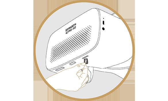 SKYWORTH 4D PRO-802にmicroSDカードを挿入している図