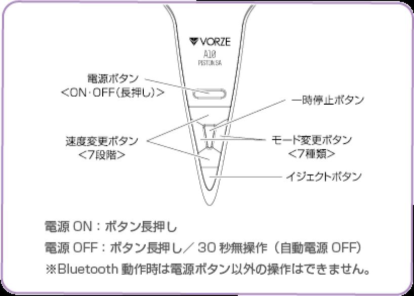 ピストンSAの説明画像2