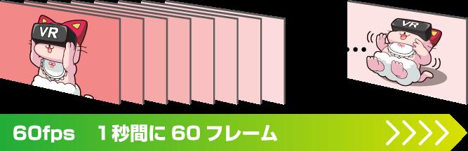 60fpsについてのイメージ画像