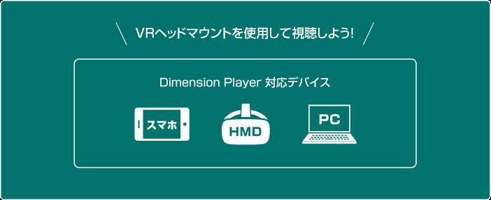 Dimension Player対応デバイス